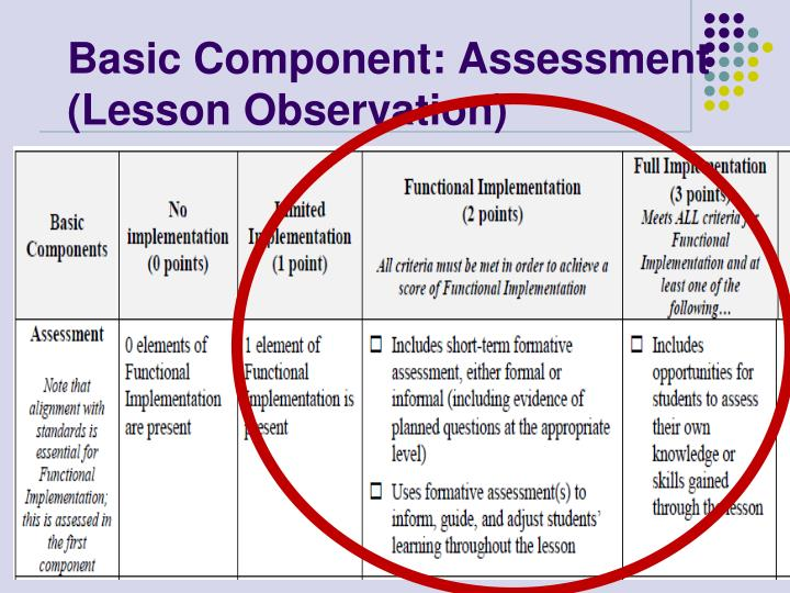 percentile gain for specific instructional strategies