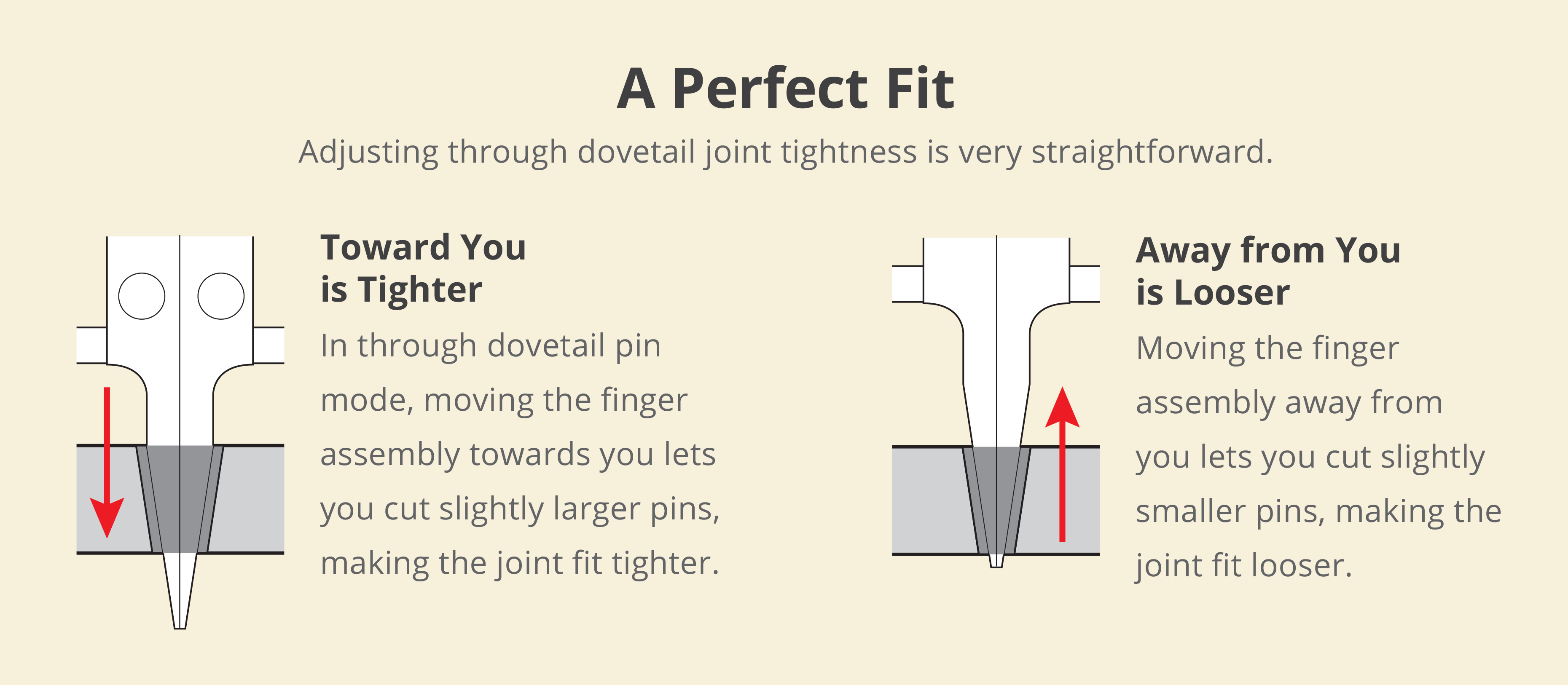 assemble leigh jig d4r instructions youtube