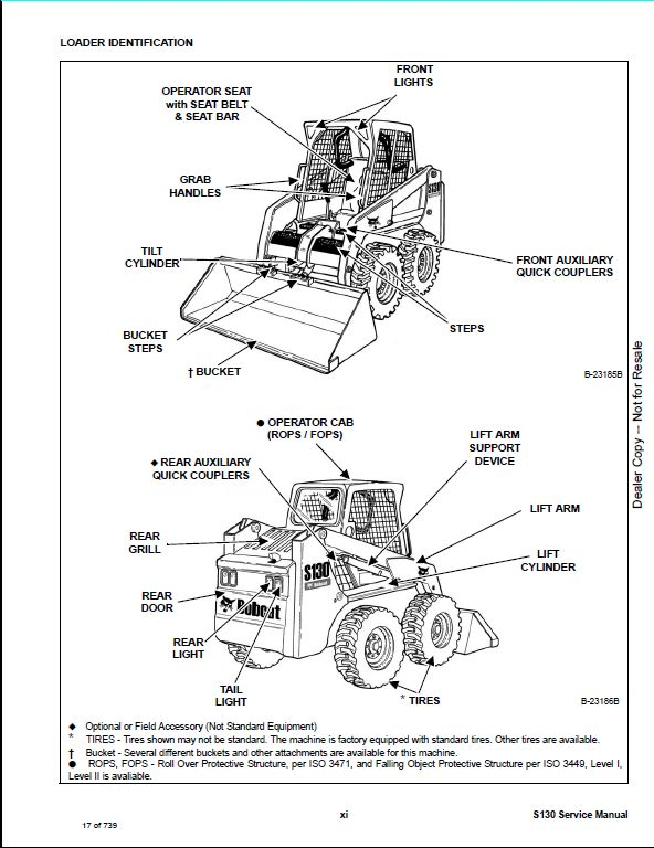 cat bobcat controls instructions