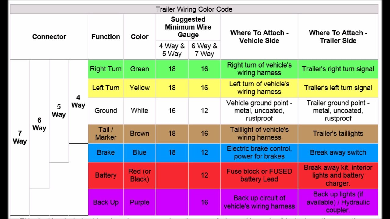 4-way tail light converter instruction