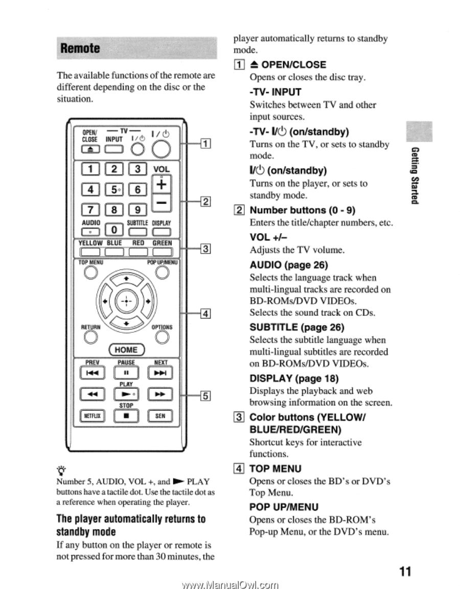 download rmt-b119a instruction manual
