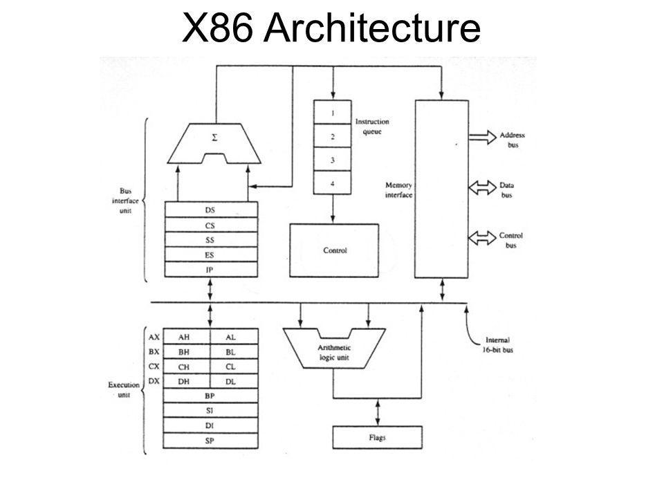 amd instruction set architecture