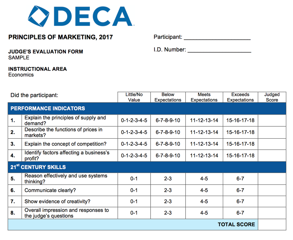 deca 2017 instructional areas