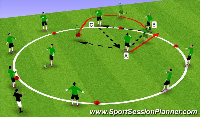 soccer player that follws instructions