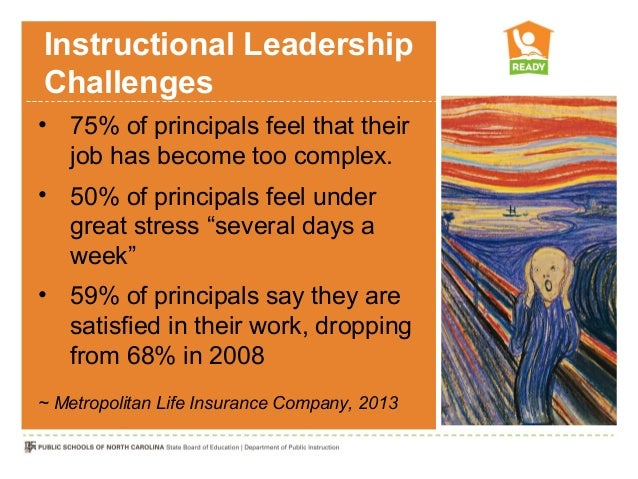 what are instructional challengess