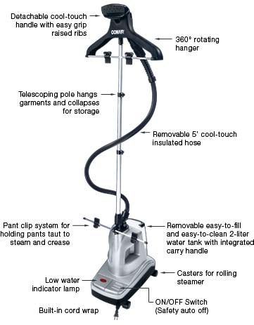 conair compact garment steamer instructions