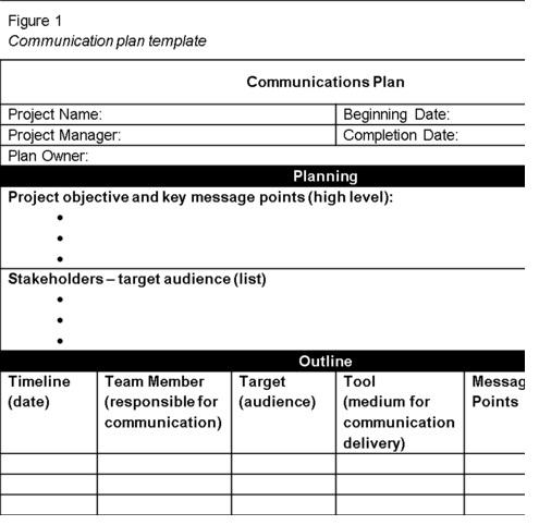 project management for instructional designers wiley et al