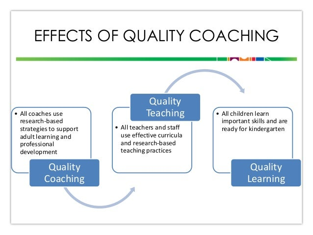 instructional coaching questions for teachers
