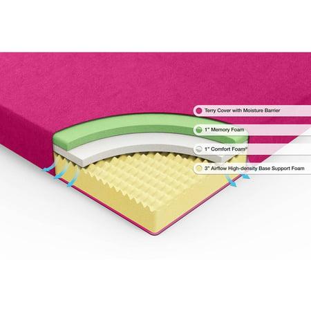 zinus foam mattress instructions