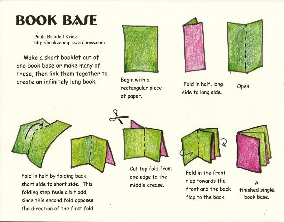 hokey pokey game instructions
