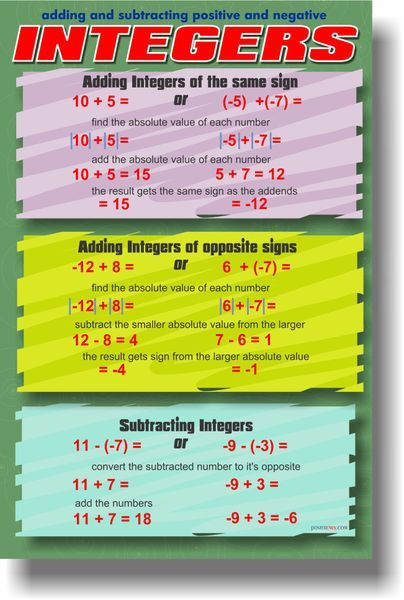 instructions for pop for addition and subtraction