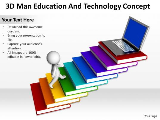 learning and instruction ppt