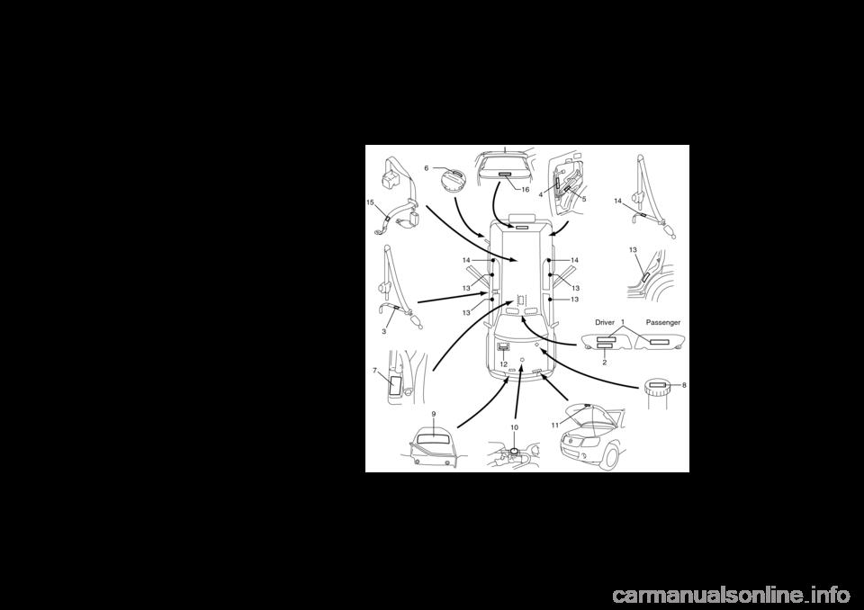 mastercraft instruction 55-3553-6