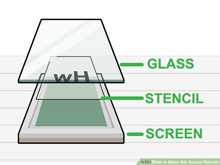 silk screen print instructions