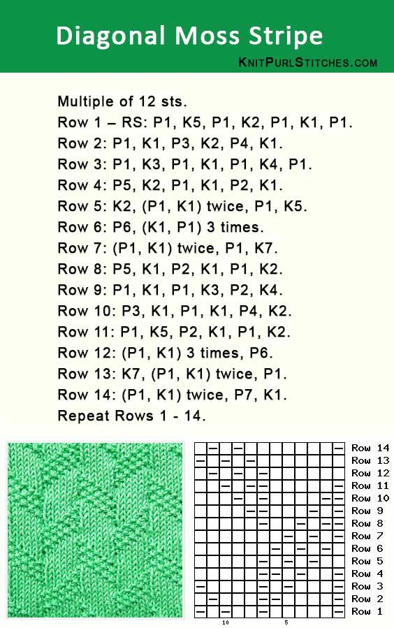 step by step puel stich instructions