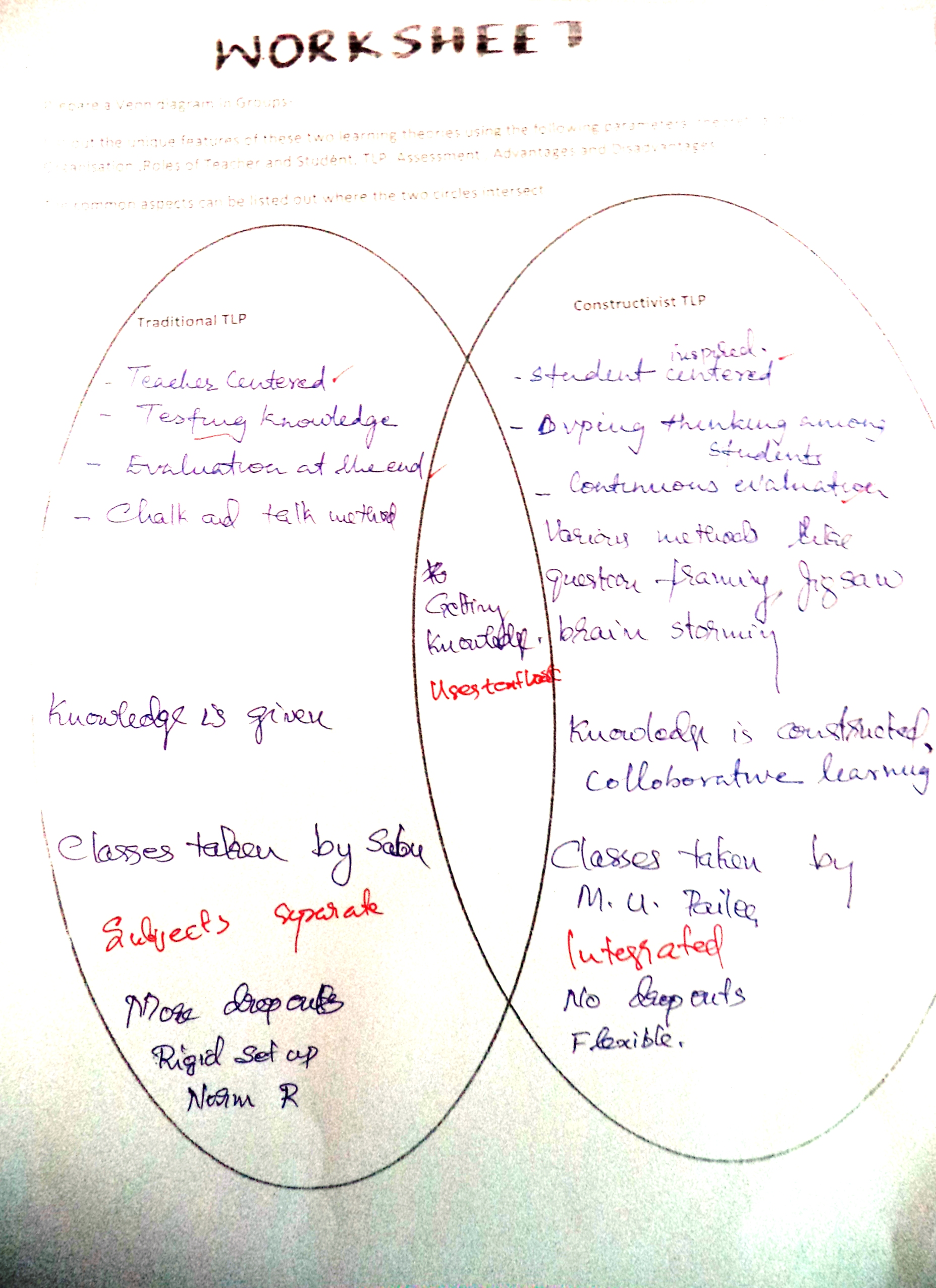 work procedure vs work instruction